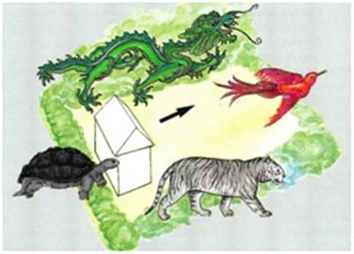 Chọn đất phải dựa vào ngũ hành tương sinh, tránh ngũ hành tương khắc