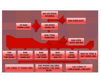 Công ty CP Xuất nhập khẩu Tổng hợp Hà Nội (Geleximco)