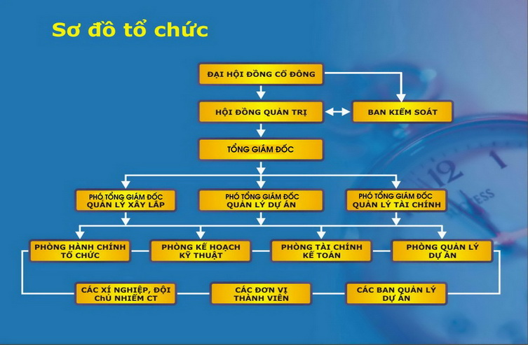 CTCP Đầu tư và Phát triển Nhà số 6 Hà Nội