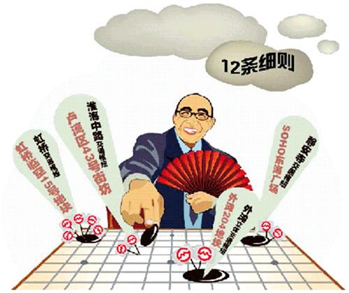 Đại gia BĐS trong bĩ cực (kỳ 1): Ông trùm Trung Quốc