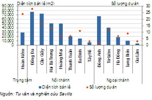 Thị trường BĐS quý II/2011: 'Cờ' sang tay người mua