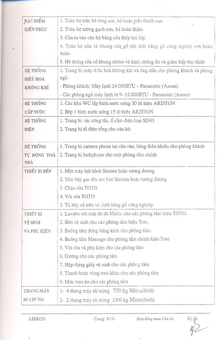 Chung cư N09B1, đô thị mới Dịch Vọng:'Mua gà, nhận vịt'