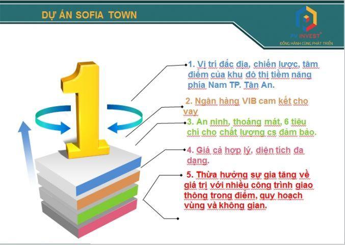 Mở bán dự án Sofia Town,Long AN GIÁ 750tr SỞ HỮU NGAY NHÀ