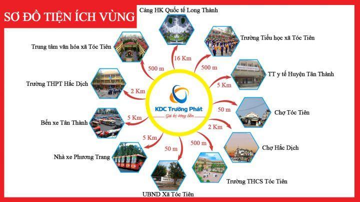 KDC Trường Phát, Đối diện chợ Tóc Tiên, kết nối TP.Bà Rịa, Thị xã Phú Mỹ, LH: 0899 475 894