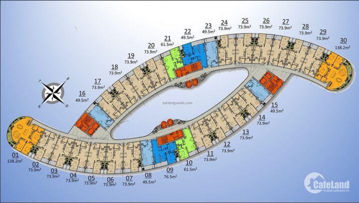 Sở hữu ngay căn hộ biển Gateway Vũng Tàu- Giá cực tốt