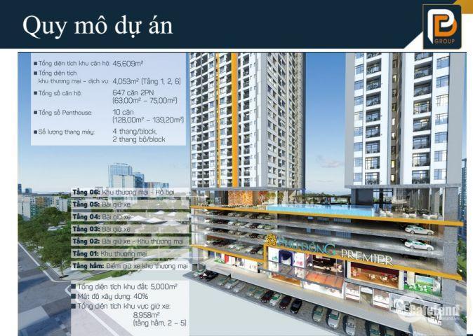 SỞ HỮU NHÀ NGAY CHỈ VỚI 300TR Tại Phú Đông Premier