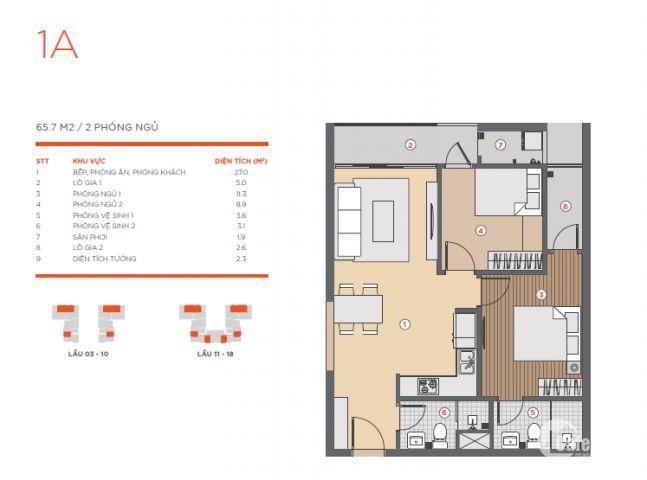Chỉ với 40% sở hữu căn hộ Hausneo Quận 9 - mỗi tháng thanh toán 1% đến khi nhận nhà - 0934153312