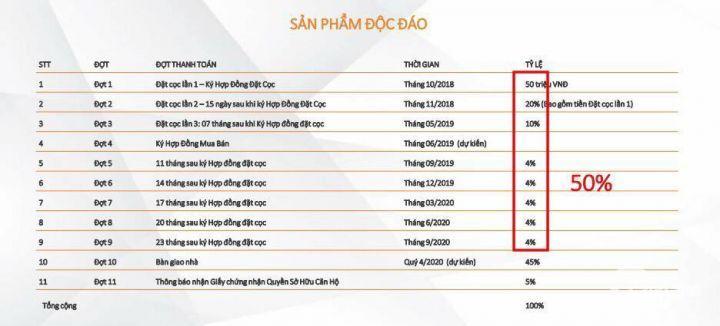 Giá chỉ từ 1,5tỷ/ căn hộ 2PN. Vị trí kết nối trung tâm tại mặt tiền đường Võ Văn Kiệt, phường An Lạc, quận Bình Tân. Chỉ thanh toán 50 đến lúc nhận nhà. Ngân hà