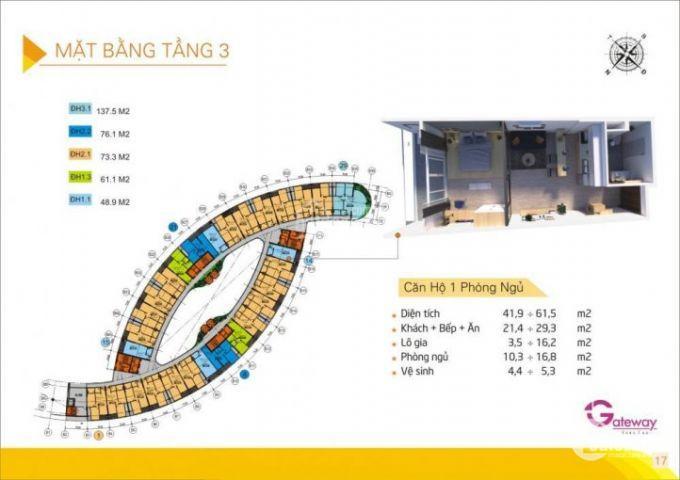 Căn hộ Gateway Vũng Tàu giá chỉ từ 250 tr/căn.