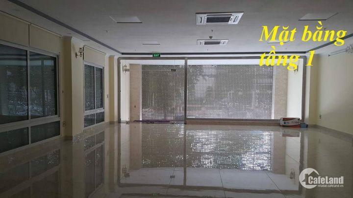 Chính chủ cho thuê mặt phố Hot nhất phố 116 vũ trọng phụng,Thanh Xuân