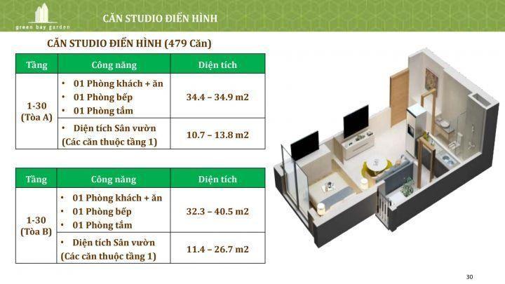 Cần bán một số căn hộ Hometel cao cấp tại Hạ Long.LH 0986284034
