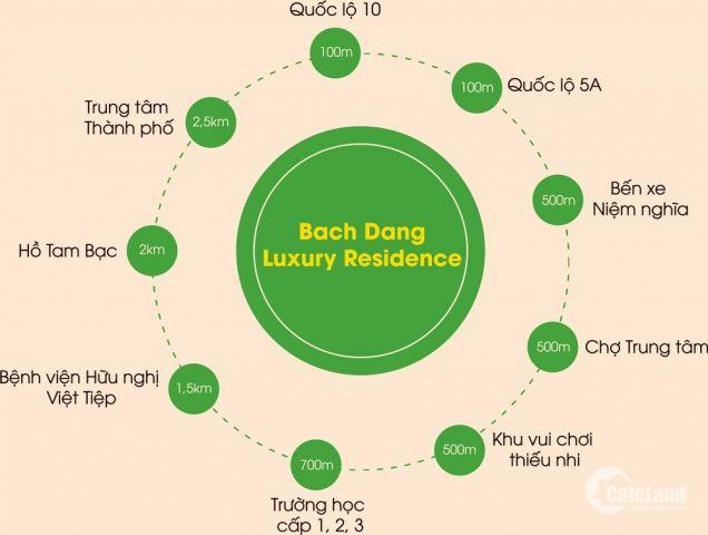 Cơn sốt Bạch Đằng Luxury Residence giá cực sốc với những vị trí đẹp nhất Hải Phòng. LH:0834256222