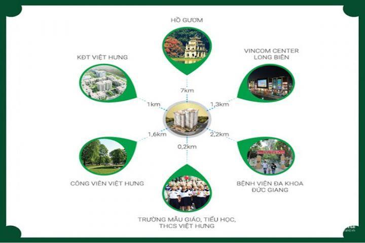 Nhận 10 bộ hồ sơ HOXH Phúc Đồng Long Biên đối diện Vinhome Riverside