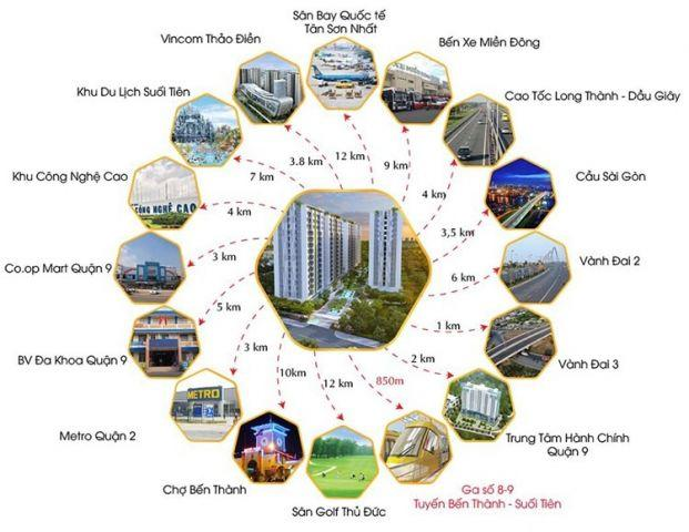 Căn hộ Sapfira Khang Điền liền kề KĐT Thủ Thiêm mở bán đợt đầu chỉ 24,7 triệu/m2 : 0912598058.