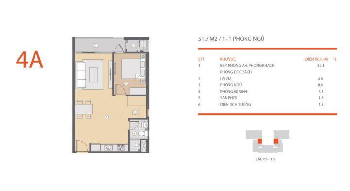 PKD Hausneo nhận ký gửi căn hộ Hausneo từ khách hàng. PKD: 0909160018