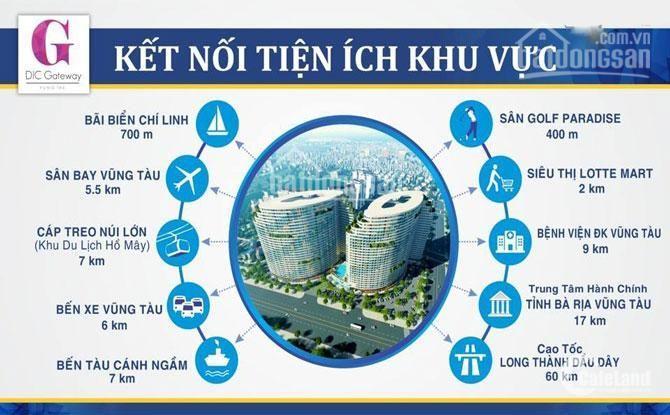 Nhận báo giá căn hộ Gateway Vũng Tàu từ chủ đầu tư Dic. - Vị trí Gateway tọa lạc tại Khu Đô Thị Chí Linh, nằm ngay mặt tiền đường 3/2
