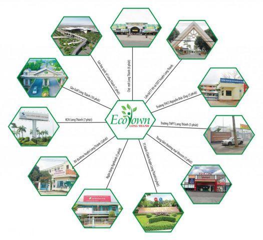 BÁN ĐẤT trung tâm thị trấn long thành- SHR- thổ cư 100%-LH 0911111520