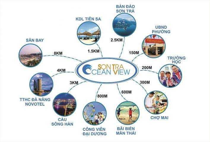 Người giàu thích mua căn hộ cao cấp Sơn Trà Ocean View, tại sao vậy?