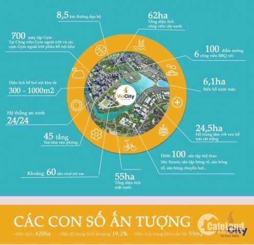 VINCITY Gia Lâm - Thành phố biển ngay trong lòng Hà Nội