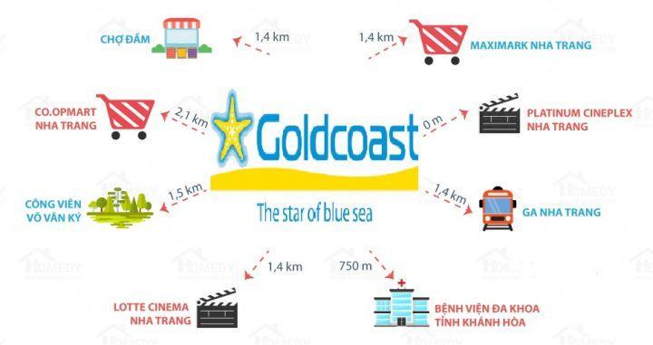 Phân phối các căn hộ cao cấp GOLDCOAST Nha Trang giá chỉ từ 2 tỷ