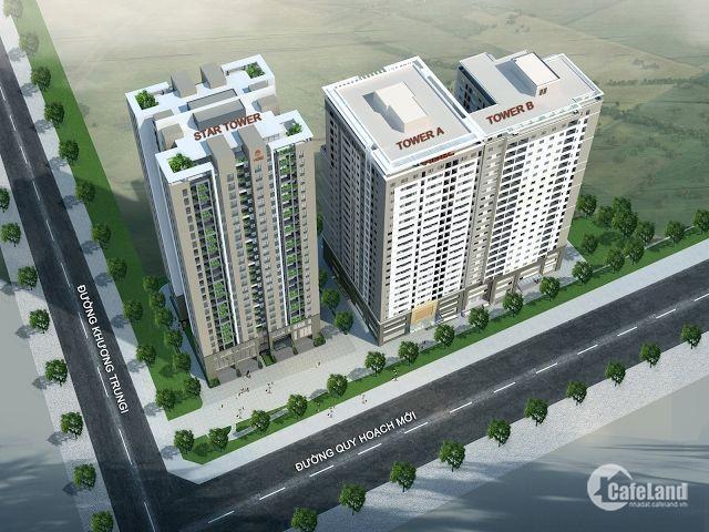 Chính chủ cần bán gấp căn hộ CC 283 Khương Trung, Thanh Xuân. Giá Tốt