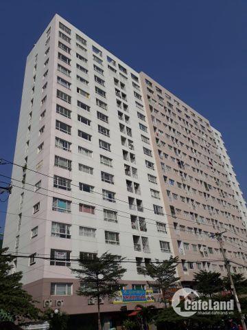 Hot! Chỉ cần 360 triệu có ngay căn hộ tại Bình Tân, có ngân hàng hỗ trợ vay