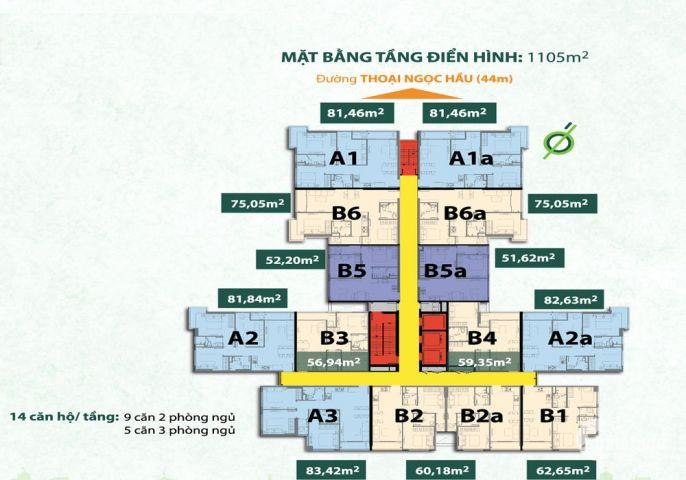Mua ngay kẻo hết căn hộ Resgreen Tower SỐT  nhất Tân Phú