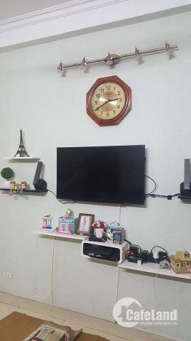 Nhà cũ Thanh Xuân – nguyễn Trãi 60m2 - 4,35 tỷ. LH0981622504