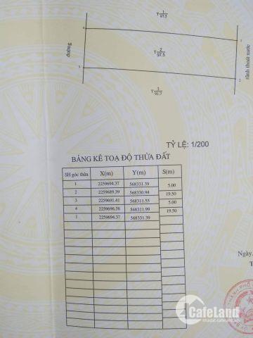 Chính chủ bán đất 100m2 thành phố Nam Định