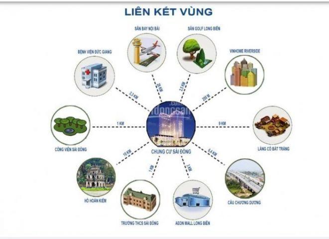 Siêu bão đầu tư và an cư lý tưởng 2019,ra mắt dự án hot nhất quận Long Biên . LH : 0866.438.734