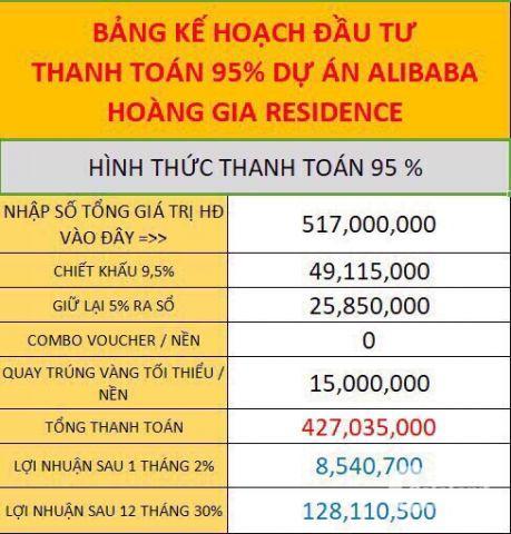 Cần bán đất ngay ql51.thổ cư.3tr/m2