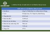 NHẬN GIỮ CHỖ 50TR/NỀN DỰ ÁN HOT NHẤT THUẬN AN BÌNH DƯƠNG, ĐẤT NỀN THUẬN GIAO