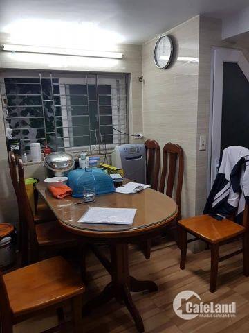Bán nhà Mai Hương Hai Bà Trưng . Dt 30m2x4 giá 3.1 tỷ