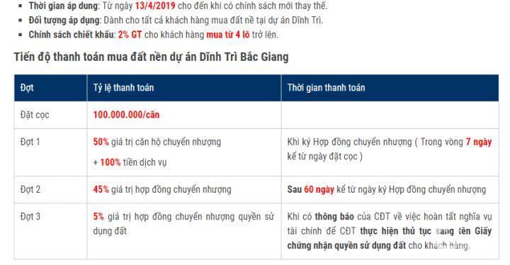 Mua bán đất nền xã Dĩnh Trì TP Bắc Giang