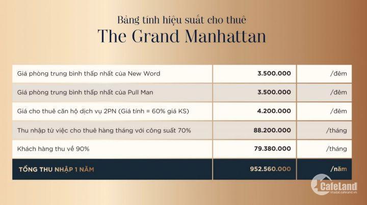 HOT! GRAND MANHATTAN Q.1 CHỈ CẦN THANH TOÁN 3,1 TỶ (30%) NGỪNG CHO ĐẾN KHI NHẬN