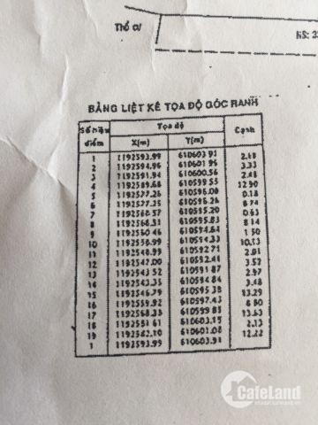 Bán gấp nhà mặt tiền Bình Trưng, Q2, 41.5tr/m2