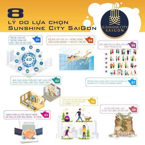 Căn hộ hạng sang liền kề Phú Mỹ Hưng SUNSHINE CITY SÀI GÒN mang lại cuộc sống thịnh vượng