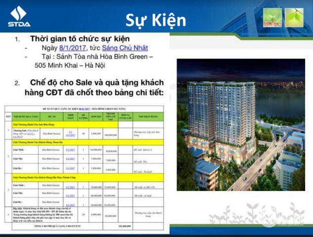 chỉ 1,4 tỷ có ngay căn hộ 5* nằm ngay tại trung tâm thành phố Đà Nẵng