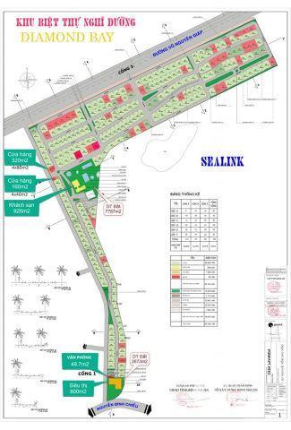 Phân phối đất nền dự án Diamond Bay P. Phú Hài, TP Phan Thiết giá đầu tư thấp