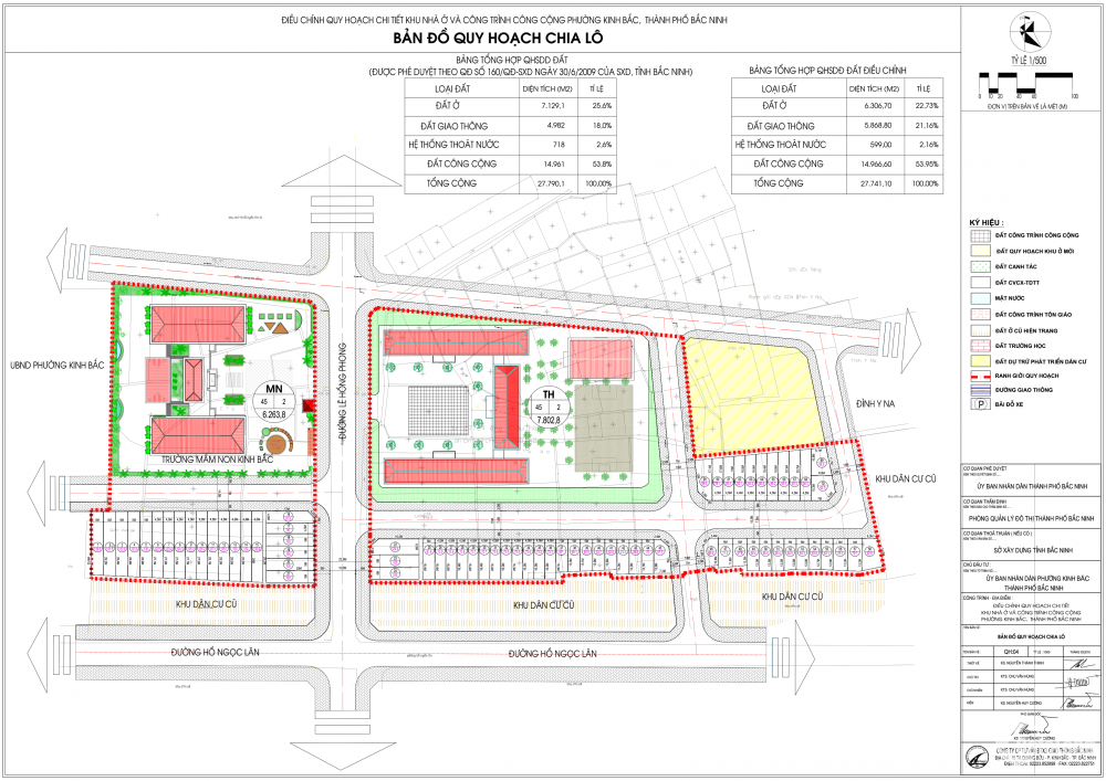 Siêu hot: giá chỉ từ 29tr/m2 trung tâm TP Bắc Ninh - Đất nền dự án Kinh Bắc