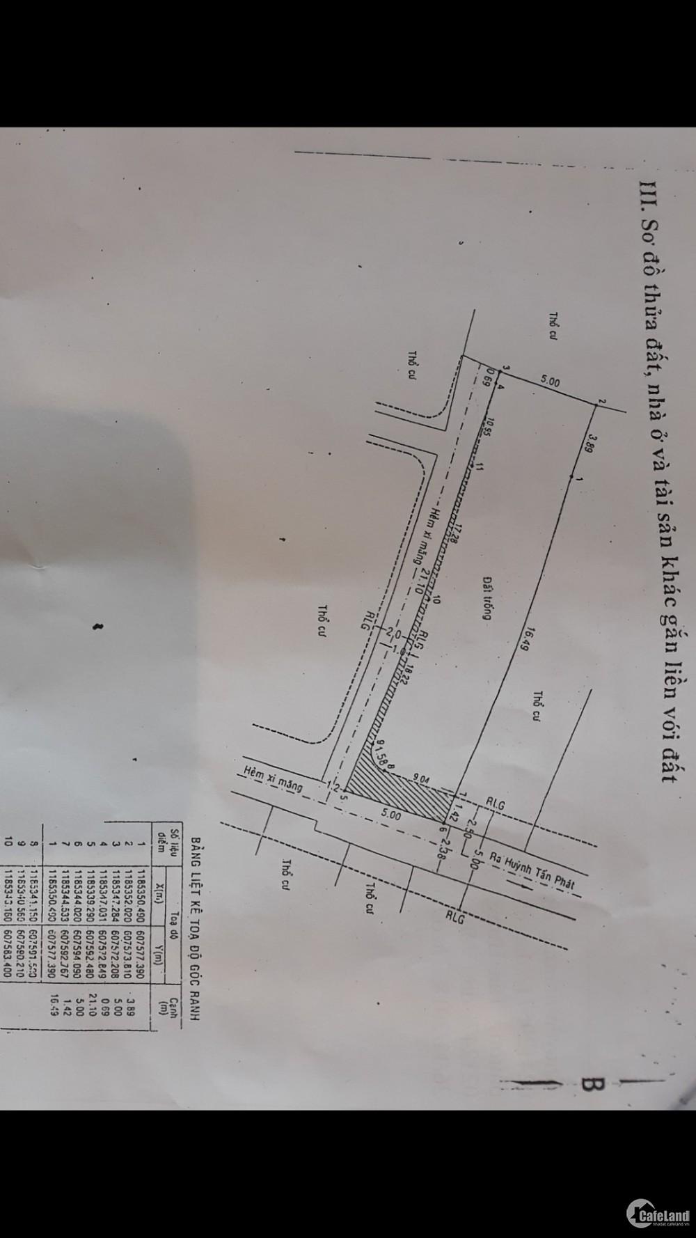 Bán gấp đất hẻm 1250 Huỳnh Tấn Phát .Phường Phú Mỹ Q7