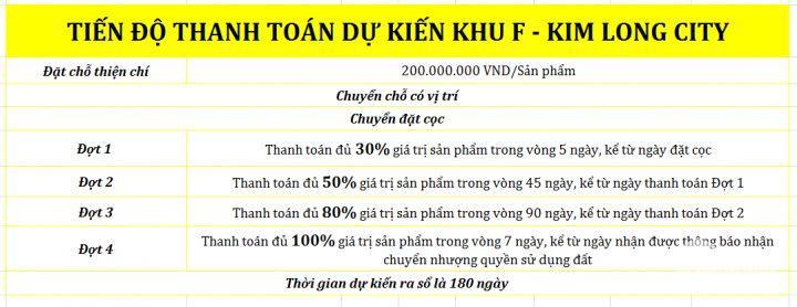 GRAND F NEW CENTER - Đất nền ven biển Đà Nẵng trục chính 60m - mở bán GĐ I thanh toán 1,9 tỷ