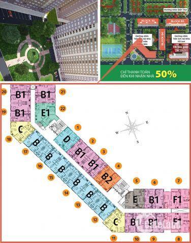 Green Town Bình Tân chỉ thanh toán 155 triệu sở hữu ngày !