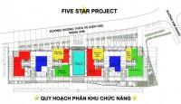 Cho thuê sàn thương mại dự án Five Star, Thanh Xuân. LH: 0978801995