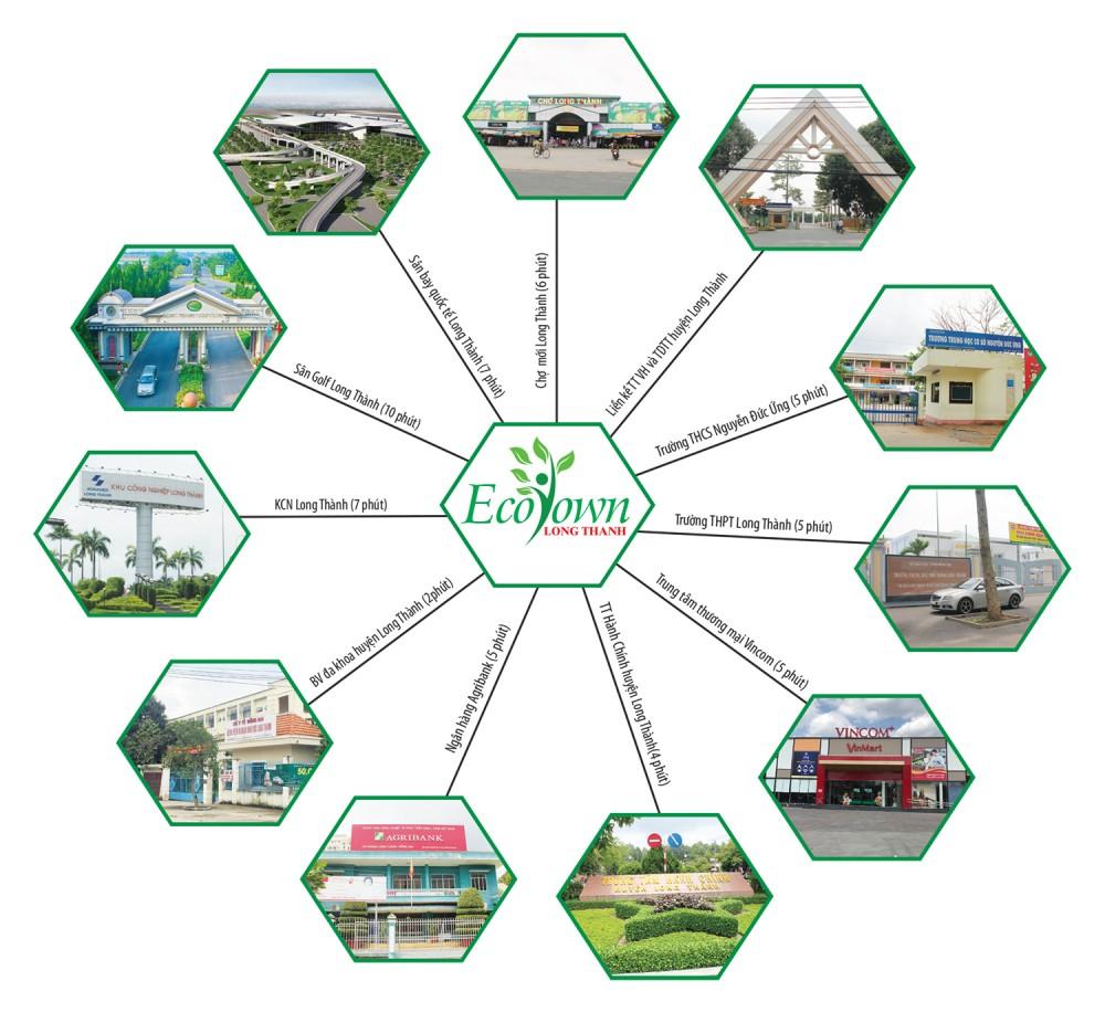 Eco Town Long Thành nơi kết nối hoàn hảo