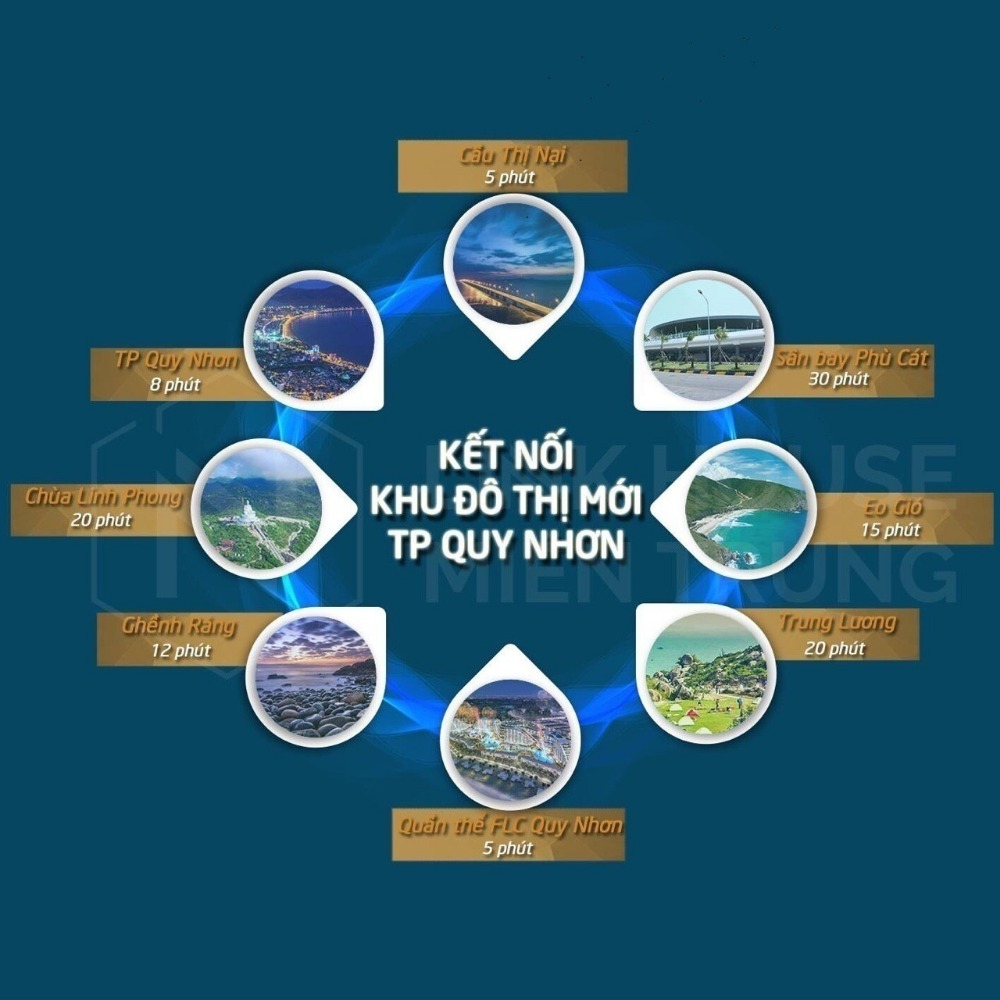 Bán đất biển Quy Nhơn - cơ hội đầu tư tốt - gía tốt - CK khủng. LH 0384854463