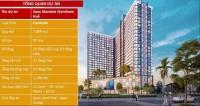 Apec Mandala Wyndham Huế giá dao động từ 22 - 28 triệu/m2, diện tích từ 25,5 - 6