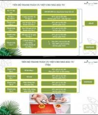 Dự án đầu tư siêu lợi nhuận FLC Tropical City giá chỉ từ 12tr/m2