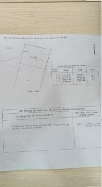 Cần Bán 2 công đất gần phà Bình Khánh giá 1,5tr/m2