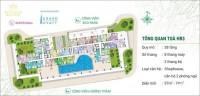 Suất cuối căn hộ 2PN/57m block HR3 tầng 10 dự án Eco Green quận 7 Lh 0938677909